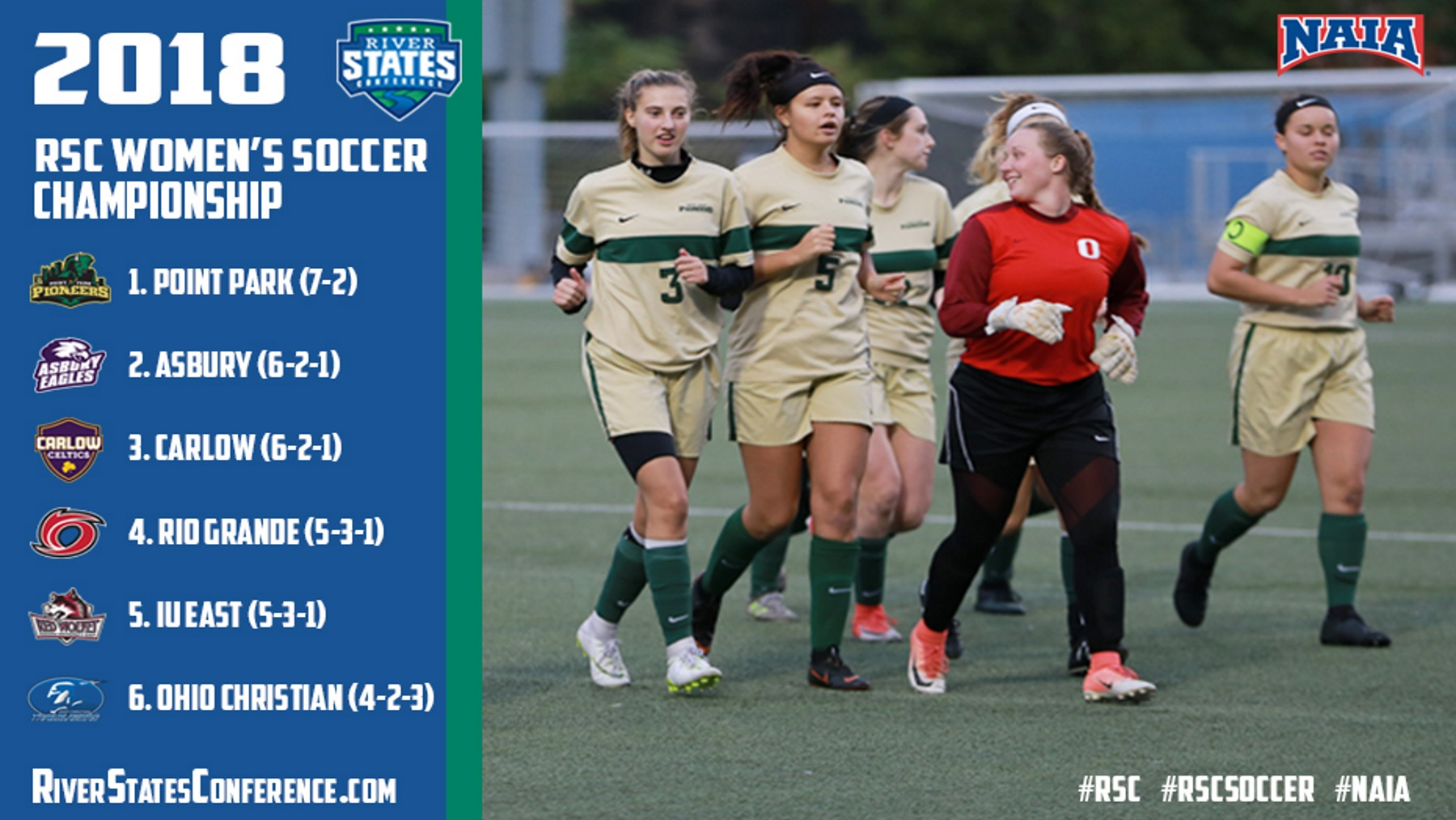 Lady Trailblazers Enter RSC Women's Soccer Championship As #6 Seed image