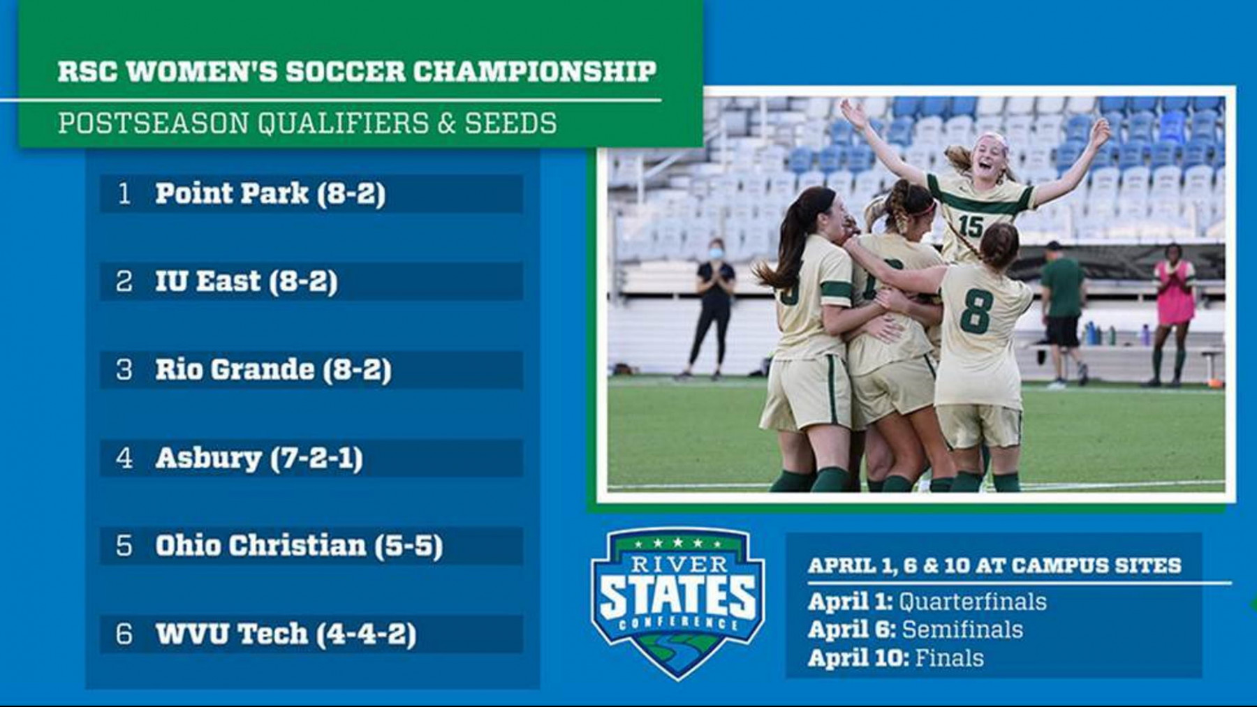 RSC Women's Soccer Championship Qualifiers & Bracket announced for April 1-10